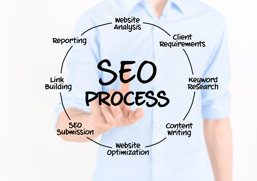 Learn how to optimize your blog for SEO